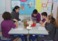 Inquiry Based Learning - Lea Itani (2)